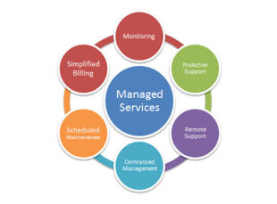 Managed-Services1